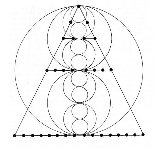 La Matrice-mère du R.E.T. ou Logoscope (matrice numérique de progression 2)  se multiplie à l'infini en conservant sa tructure de base.