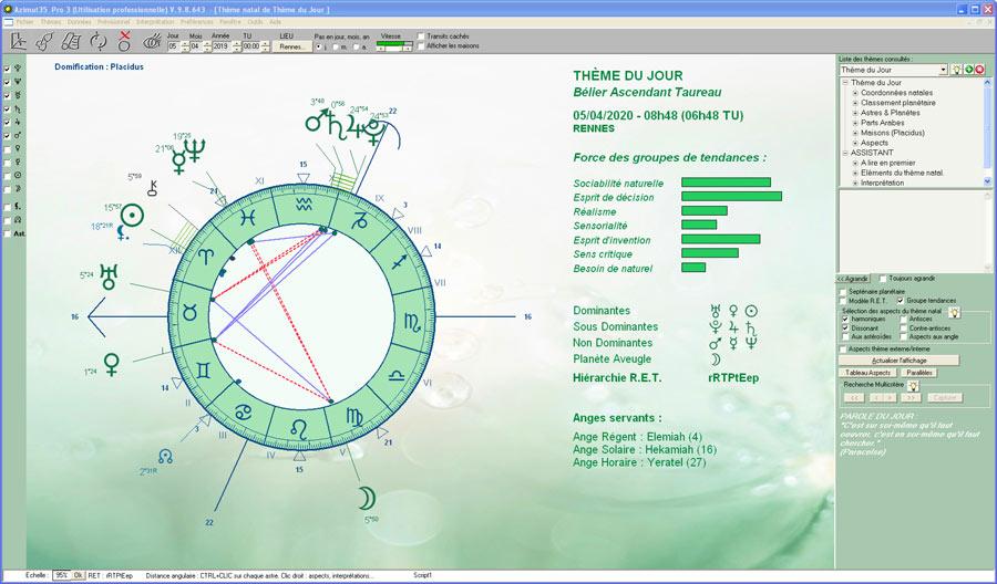 Bien choisir logiciel astrologie